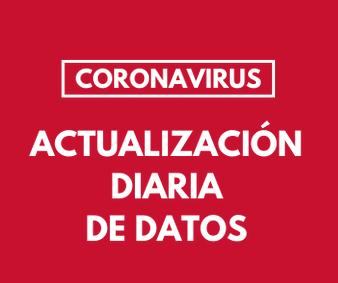 La Comunitat Valenciana no registra fallecidos y comunica 281 contagios, los mismos que ayer